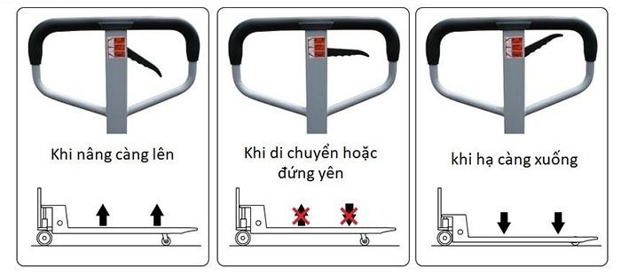 càng ngắn của xe nâng tay