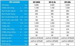 bảng thông số chi tiết xe ssangyong các loại
