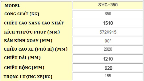 Syc 350 Thong So